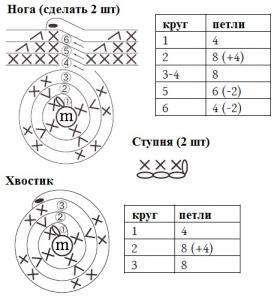 Свадебные зайчики амигуруми - Схема 2