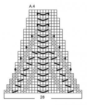 Кардиган Мадрид - Схема 4