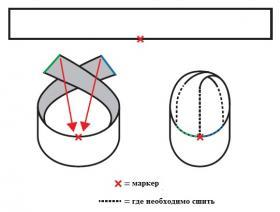 Оранжевая шапка-тюрбан - Выкройка 1