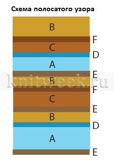 Полосатый свитер по диагонали - Схема 1