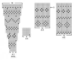 Джемпер Розендал - Схема 3