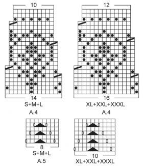 Джемпер спицами с круглой кокеткой и цветным узором - Схема 2