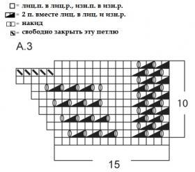 Шаль Шэрон - Схема 1