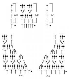 Джемпер На расстоянии - Схема 2