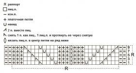 Пончо-накидка с ажурным узором - Схема 1