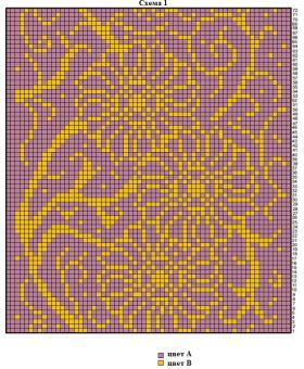 Яркий шарф на пуговицах - Схема 2