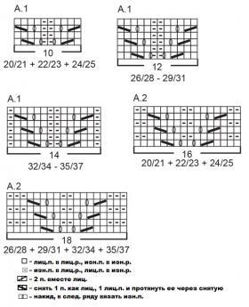 Тапочки клубничный пудинг - Схема 1