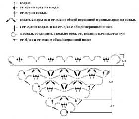 Шаль малина - Схема 1