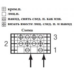 Пуловер с асимметричным низом платочным узором - Схема 1