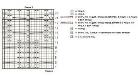 Комплект с ажурно-рельефными узорами - Схема 2