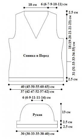 Топ с карманом и V-образным вырезом - Выкройка 1