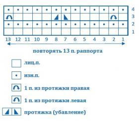 Манишка Мунди - Схема 2