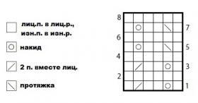 Топ ОНА - Схема 1