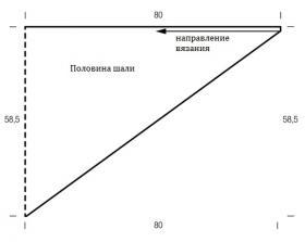 Треугольная шаль теневым узором - Выкройка 1