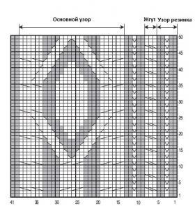 Плед с объемными аранами - Схема 1