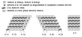 Пуловер с укороченными рядами и ажурным узором - Схема 1