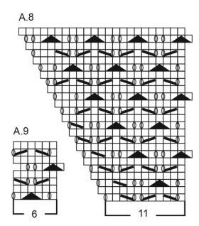Джемпер зимняя грация - Схема 4