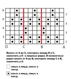 Кардиган Дори - Схема 1