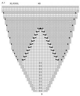 Вязаное платье спицами с круглой кокеткой - Схема 3