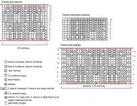 Комплект идиллия - Схема 1