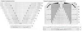 Гольфы с узором из аранов - Схема 3