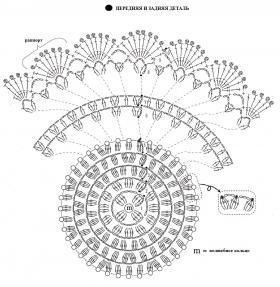 Подстилка-цветок для стула - Схема 1