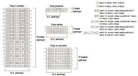 Кардиган с прямыми полочками и узором из жгутов - Схема 1
