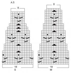 Летнее платье с круглой кокеткой - Схема 2
