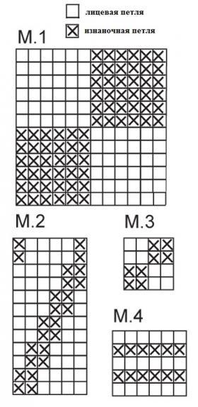 Одеяло с узором шахматы - Схема 1