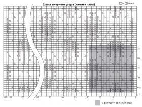 Туника с узором из ажурных листьев - Схема 1