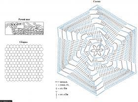 Покрывало из спиральных мотивов - Схема 1
