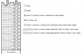 Шапка с ажурно-рельефным узором - Схема 1