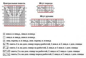 Свитер Отдых - Схема 1