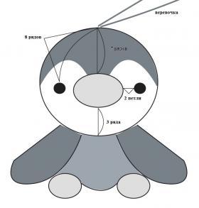 Пингвин амигуруми - Выкройка 1