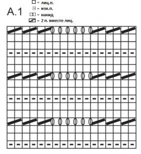 Короткая юбка с волнистым краем - Схема 1