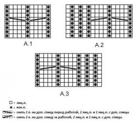 Домашние сапожки со жгутами - Схема 1