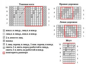 Пончо Тропинка - Схема 1