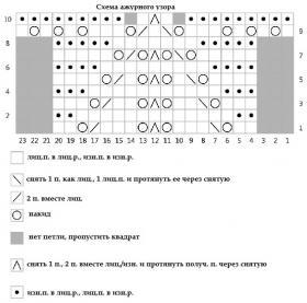 Льняная шаль с ажурным краем - Схема 1