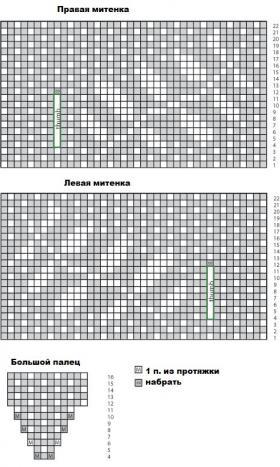 Берет и митенки золотой листопад - Схема 3
