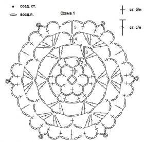 Две схемы ажурных снежинок крючком - Схема 1