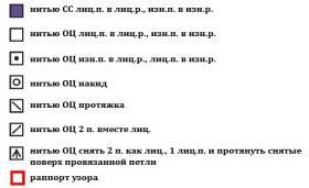 Шаль Магма - Схема 1