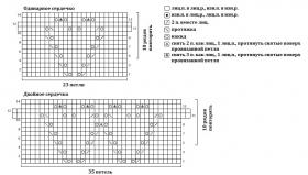 Палантин с узором ажурные сердечки - Схема 1