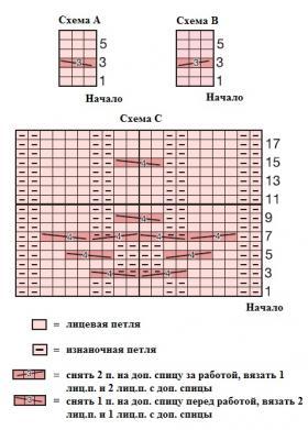 Женская кофта с круглой кокеткой спицами и коротким рукавом - Схема 1
