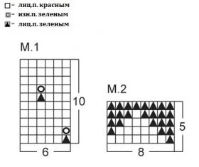 Шапка Сладкая клубника - Схема 1