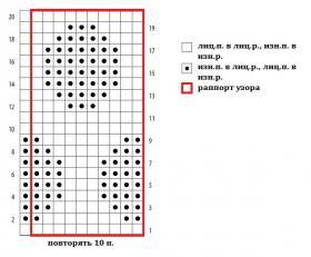 Топ Истман - Схема 1