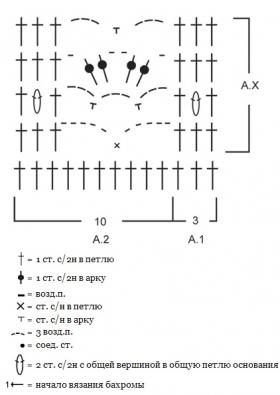 Ажурный шарф крючком с цветочной бахромой - Схема 1
