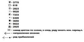 Шапка Ставангер - Схема 2