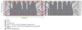 Шаль спицами с ажурным волнистым краем - Схема 1