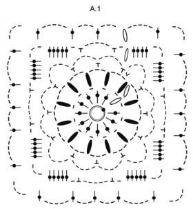 Шаль Лиссабон - Схема 2