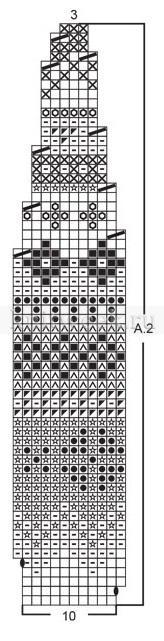 Шапка Ставангер - Схема 1